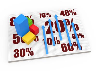 Chwyt marketingowy wykorzystujący liczby